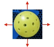 pickleball with arrows in all directions