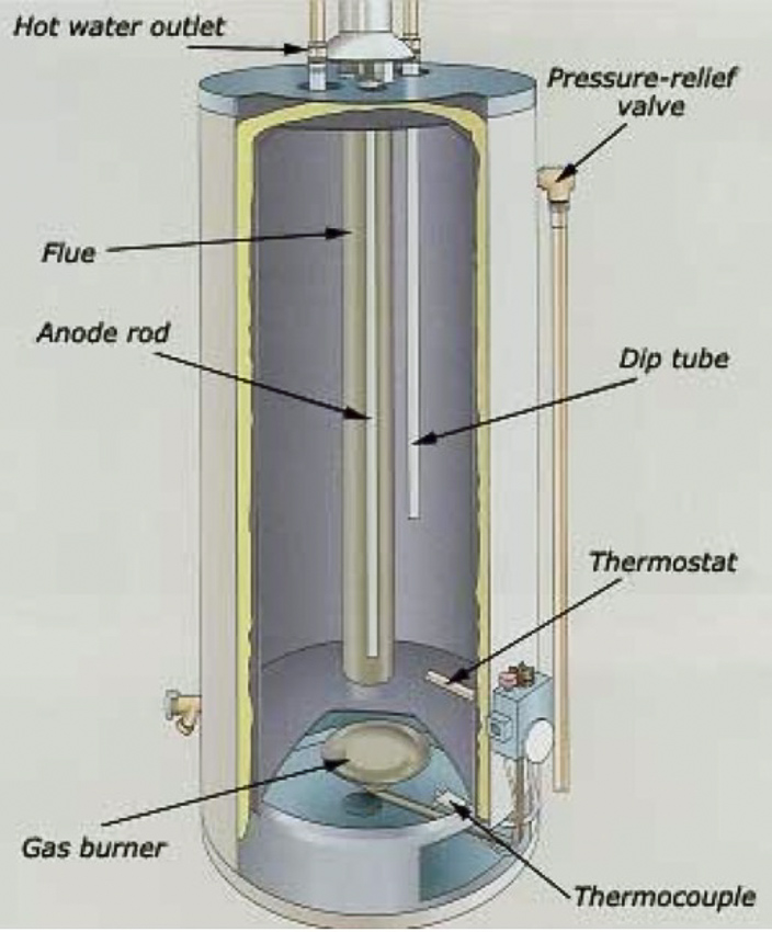 hot water heater anode in parts diagram.